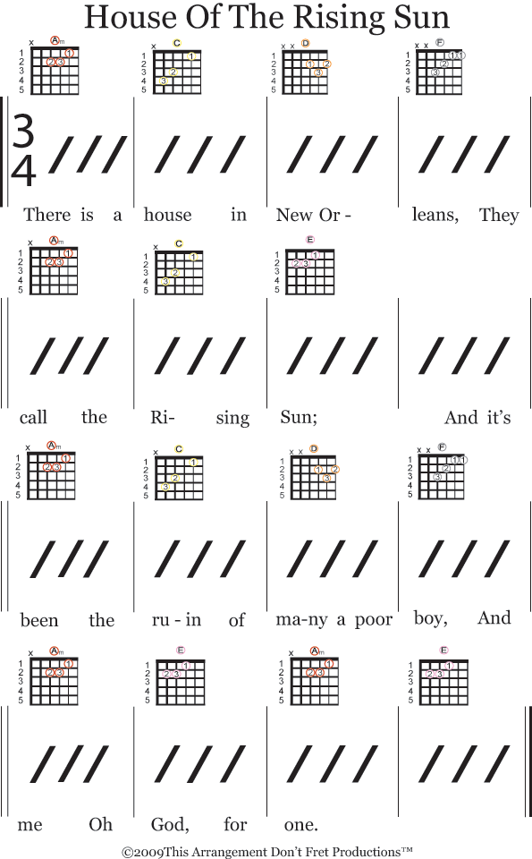 Color coded sheet music of House of the Rising Sun for guitar chords